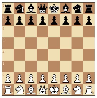Write your own simple chess AI in PHP | Arkadiusz Kondas