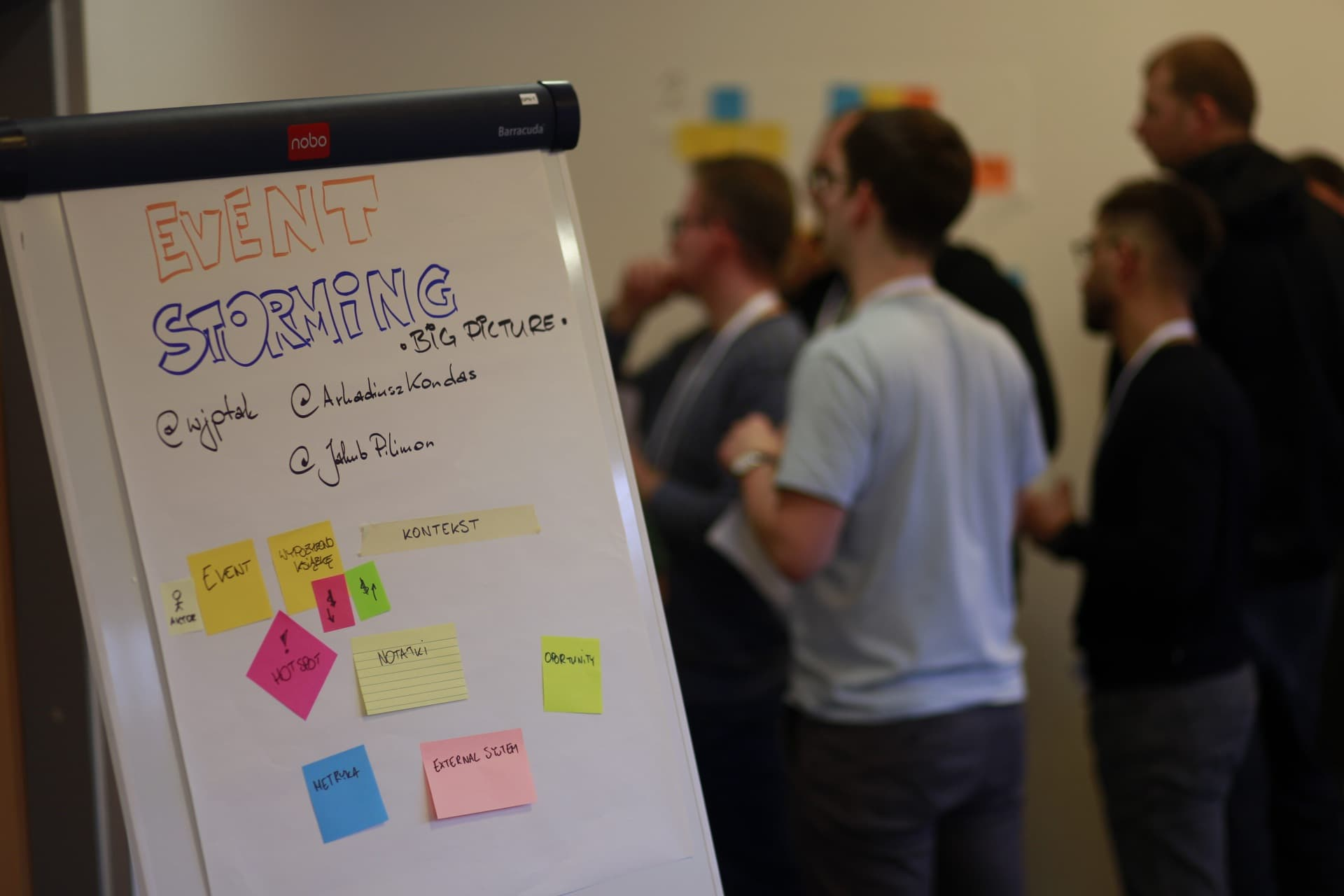 Event Storming Big Picture